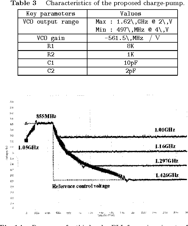 a1834854652c Table 3 from A High-Speed