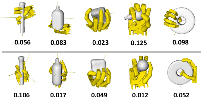 Figure 3 for Generating Grasp Poses for a High-DOF Gripper Using Neural Networks
