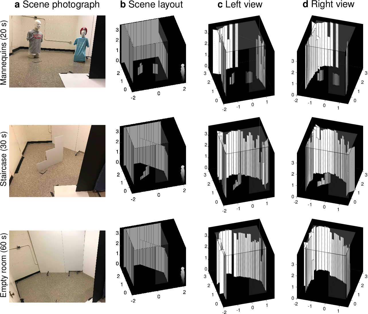 Figure 4 for Seeing Around Corners with Edge-Resolved Transient Imaging