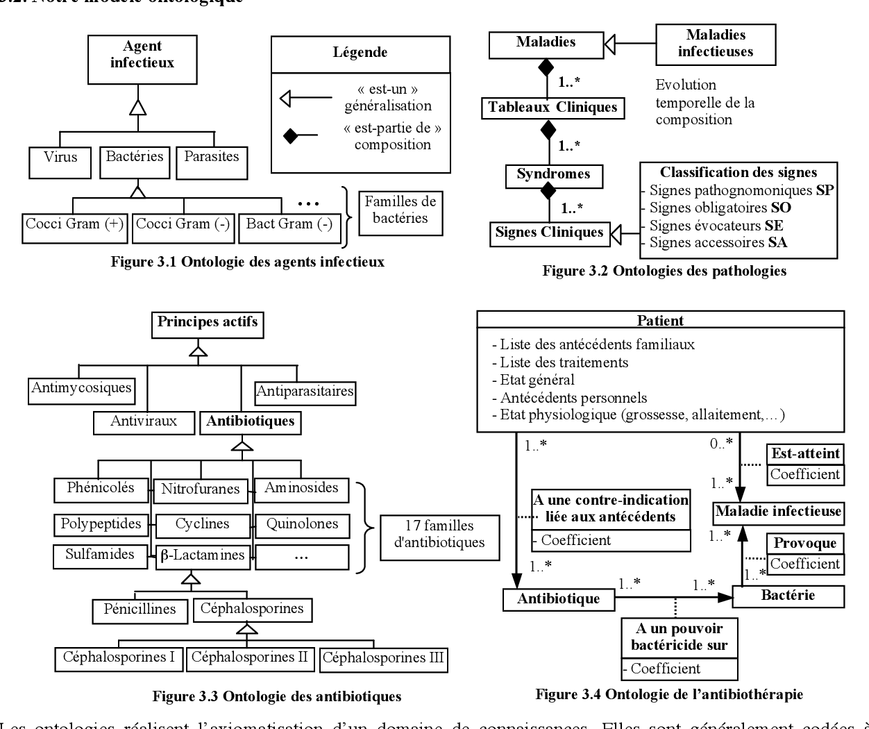 Figure 3 for A multi-agent ontologies-based clinical decision support system