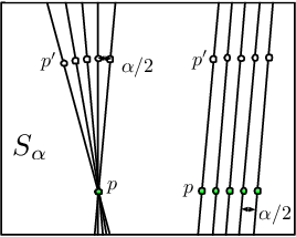 Figure 3 for Subsampling in Smoothed Range Spaces