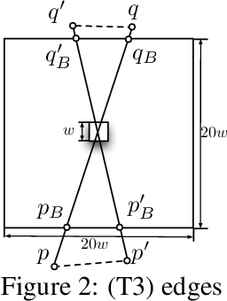 Figure 2 for Subsampling in Smoothed Range Spaces