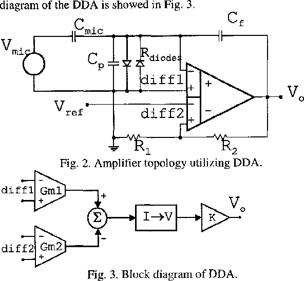 PDF] A low-noise/low-power preamplifier for capacitive