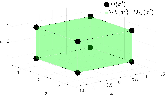 Figure 4 for Data-Driven Robust Barrier Functions for Safe, Long-Term Operation