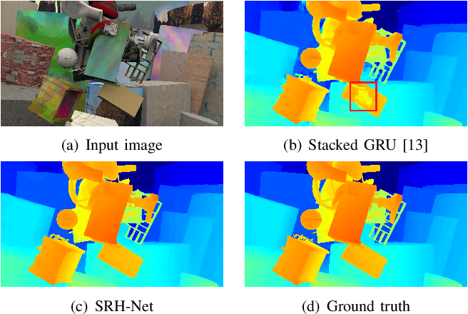 Figure 1 for SRH-Net: Stacked Recurrent Hourglass Network for Stereo Matching