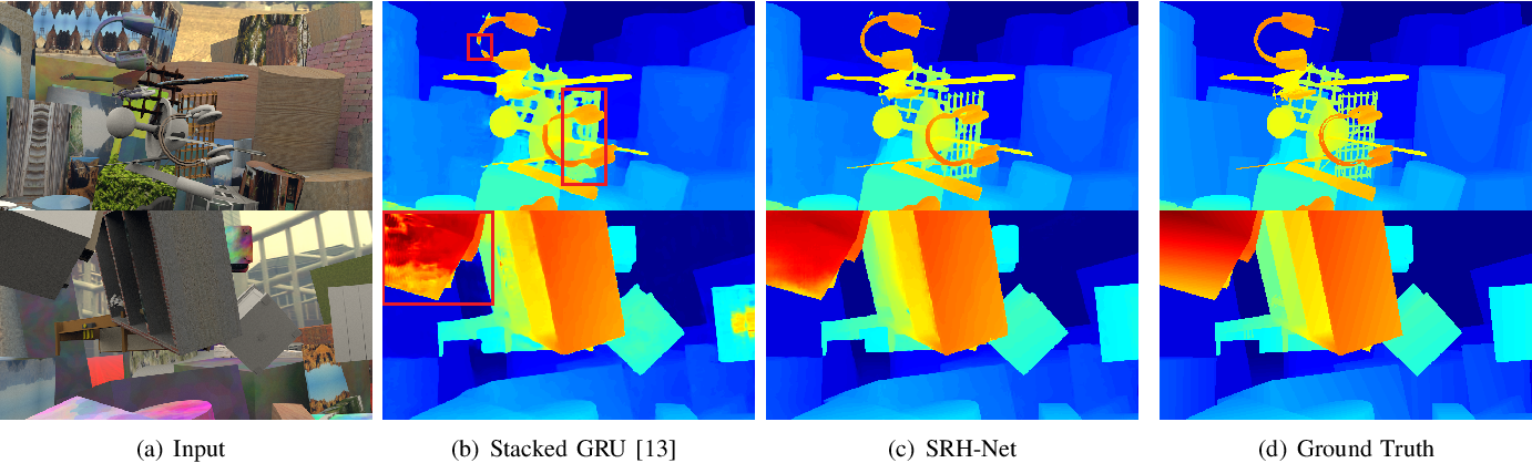Figure 3 for SRH-Net: Stacked Recurrent Hourglass Network for Stereo Matching