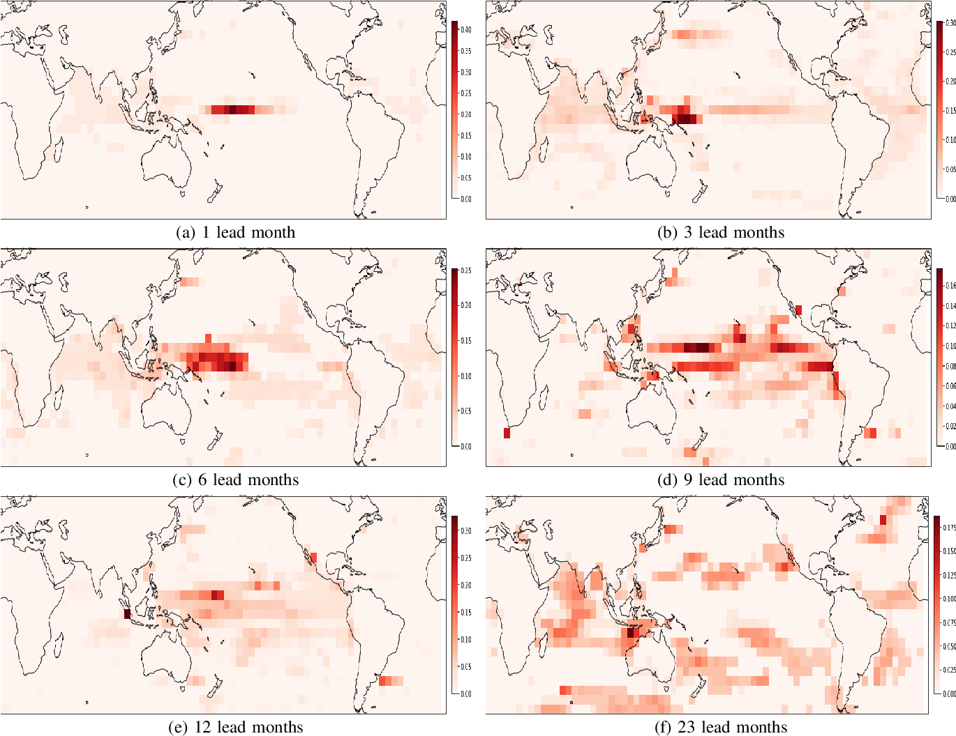 Figure 2 for The World as a Graph: Improving El Niño Forecasts with Graph Neural Networks