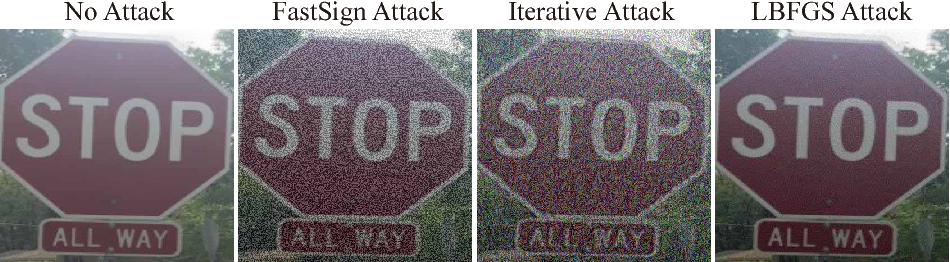 Figure 1 for NO Need to Worry about Adversarial Examples in Object Detection in Autonomous Vehicles