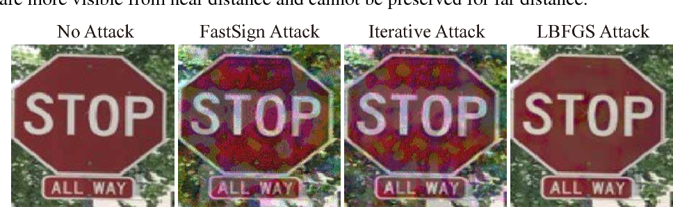 Figure 3 for NO Need to Worry about Adversarial Examples in Object Detection in Autonomous Vehicles