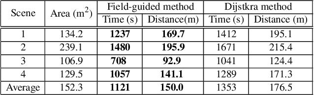 Figure 1 for Active Scene Understanding via Online Semantic Reconstruction