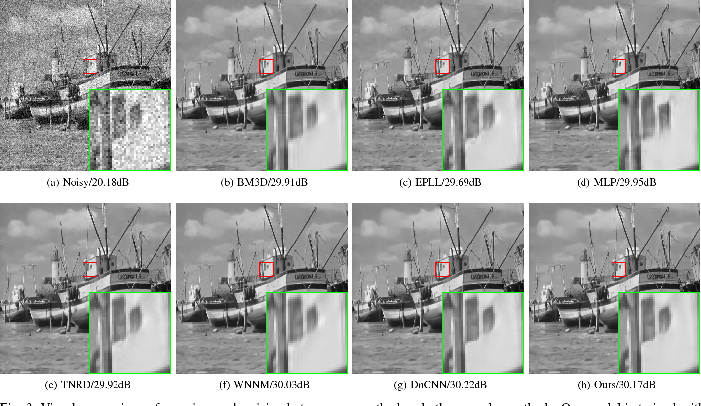 Figure 3 for Dilated Deep Residual Network for Image Denoising