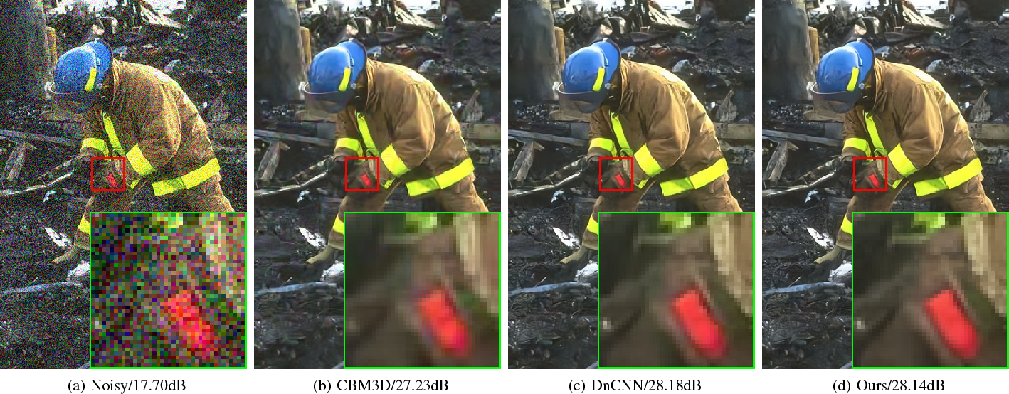Figure 4 for Dilated Deep Residual Network for Image Denoising