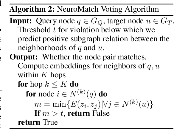 Figure 3 for Neural Subgraph Matching