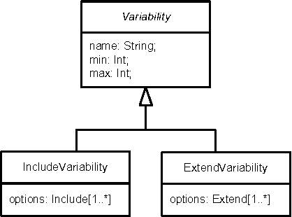 Figure 7 from automating mappings between use case diagrams and variability annotations for use case models ccuart Gallery