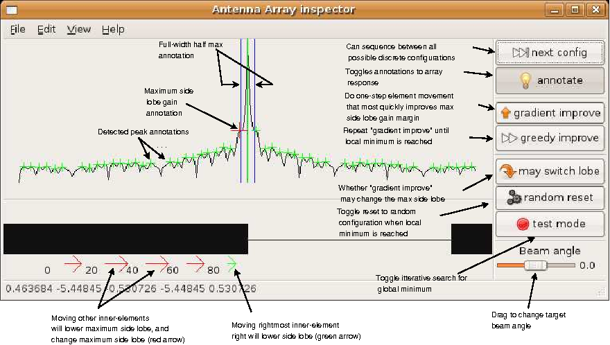 PDF] Very Fast Subarray Position Calculation for Minimizing