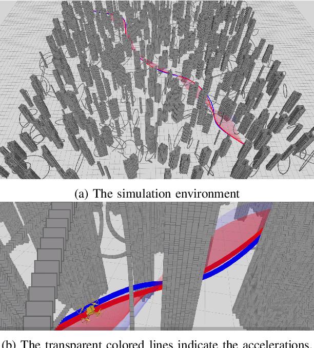 Figure 1 for Integrating Fast Regional Optimization into Sampling-based Kinodynamic Planning for Multirotor Flight