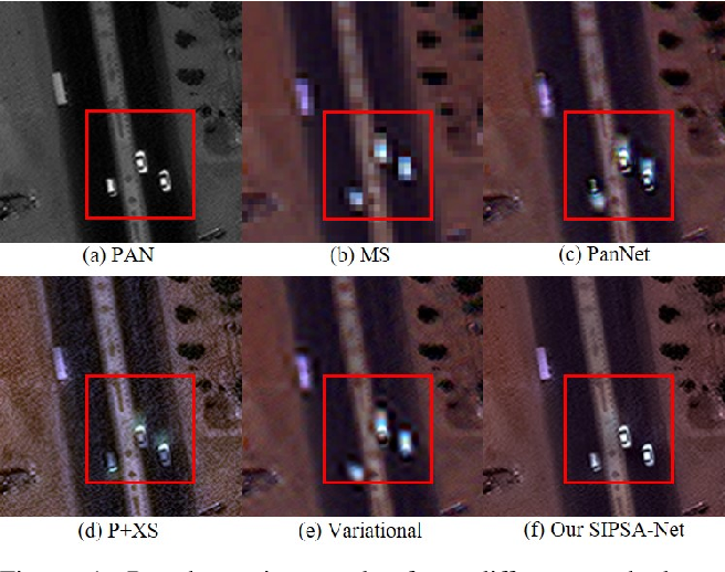 Figure 1 for SIPSA-Net: Shift-Invariant Pan Sharpening with Moving Object Alignment for Satellite Imagery
