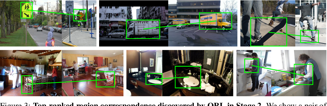 Figure 4 for Unsupervised Object-Level Representation Learning from Scene Images
