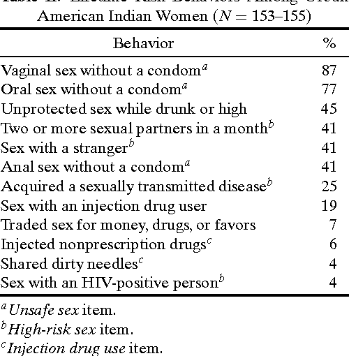 Inject sex drug for women