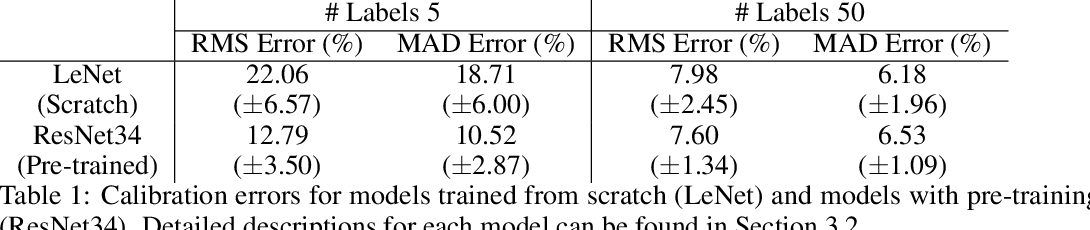Figure 1 for Revisiting Classical Bagging with Modern Transfer Learning for On-the-fly Disaster Damage Detector