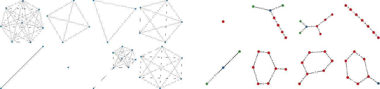 Figure 3 for Partition and Code: learning how to compress graphs