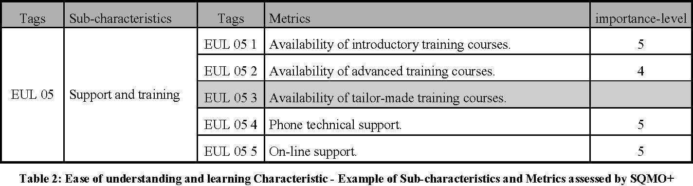 PDF] Discrete-event Simulation Software Decision Support in
