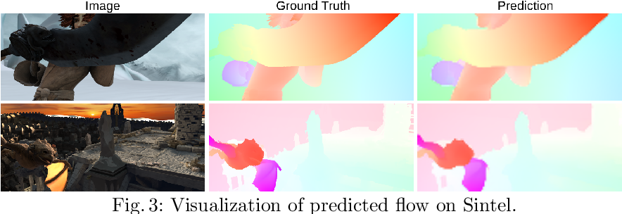 Figure 4 for RAFT: Recurrent All-Pairs Field Transforms for Optical Flow
