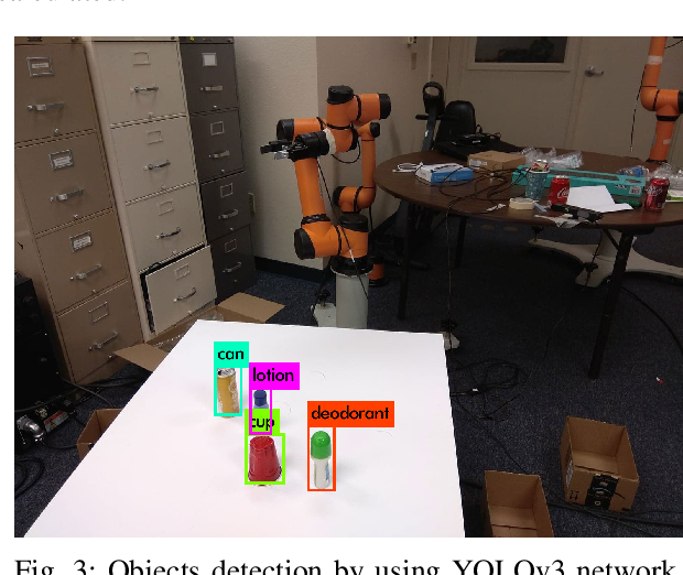 Figure 3 for A Deep Learning-Based Autonomous RobotManipulator for Sorting Application