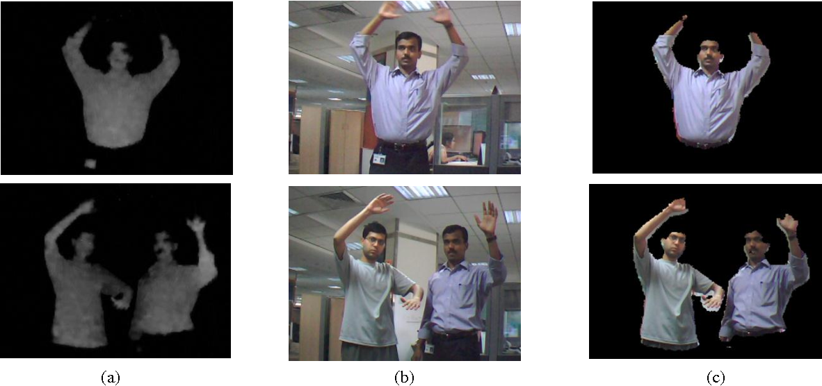 Real-Time Upper-Body Human Pose Estimation Using a Depth Camera