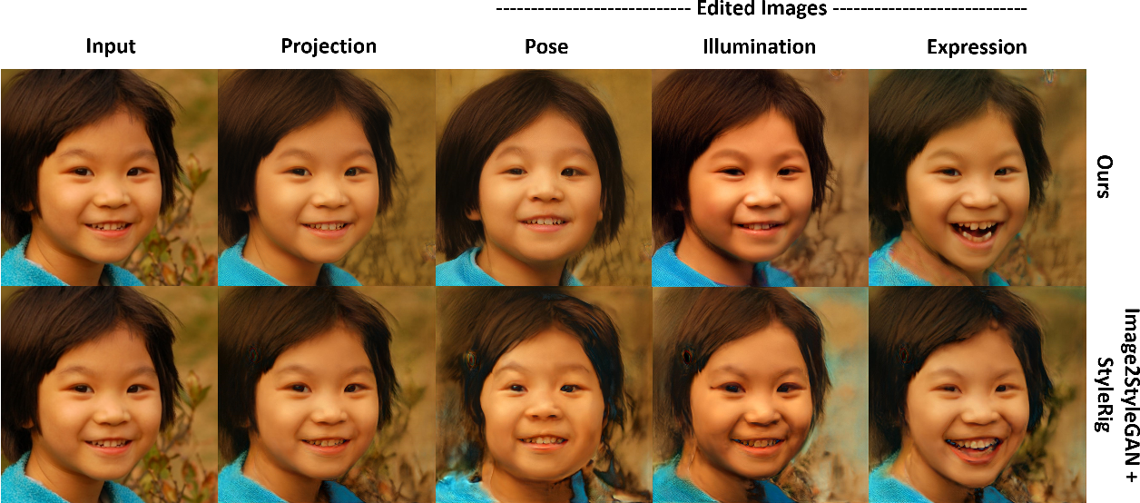 Figure 1 for PIE: Portrait Image Embedding for Semantic Control