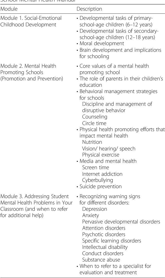 dda153e2830e n Array - world health organization u201cschool mental health manual u201d  based rh semanticscholar org