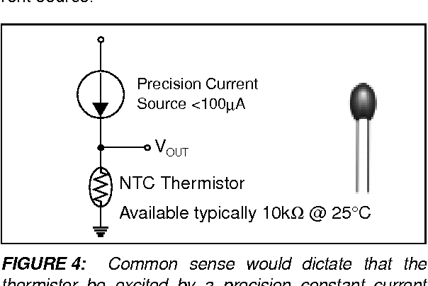 Thermistors In Single Supply Temperature Sensing Circuits Semantic