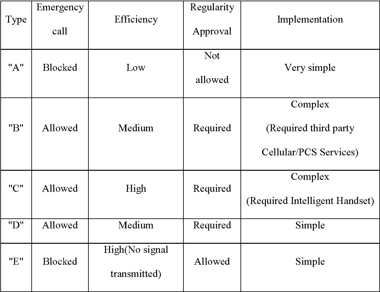 Figure 16 From Gsm 900 Mobile Jammer Semantic Scholar Circuit Diagram
