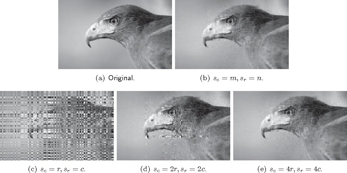 Figure 4 for Towards More Efficient SPSD Matrix Approximation and CUR Matrix Decomposition