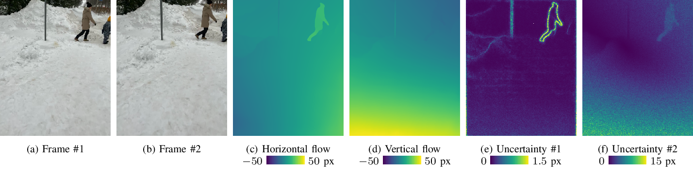 Figure 2 for Movement Tracking by Optical Flow Assisted Inertial Navigation