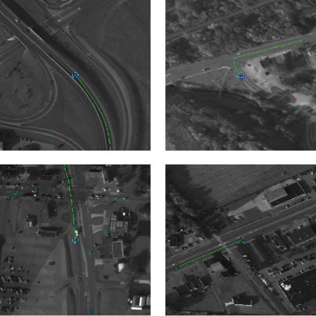 Figure 3 for Reliability Validation of Learning Enabled Vehicle Tracking