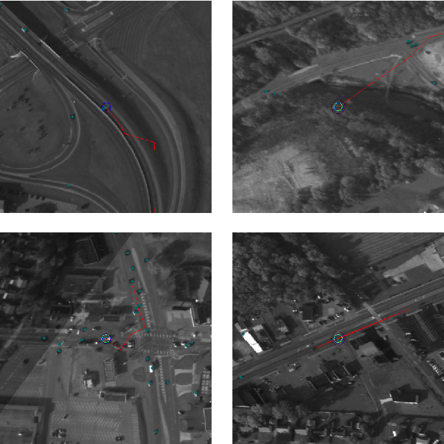 Figure 4 for Reliability Validation of Learning Enabled Vehicle Tracking
