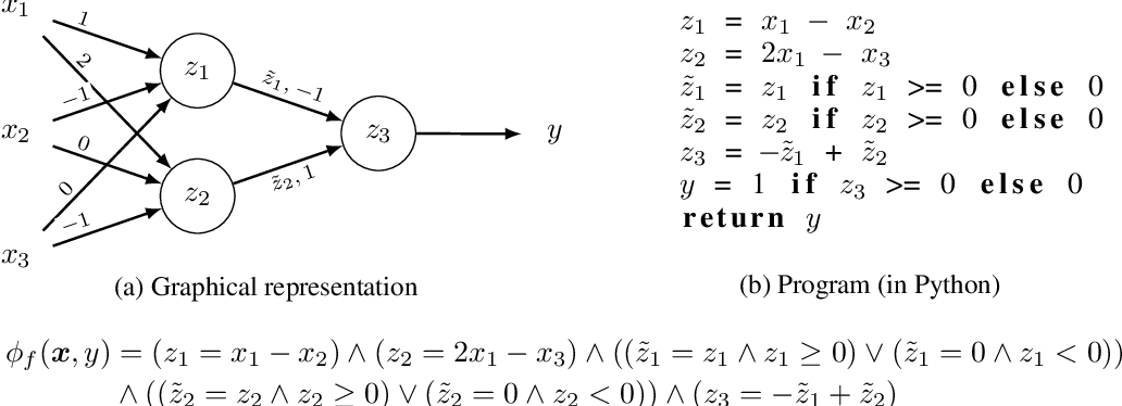 Figure 3 for Model-Agnostic Counterfactual Explanations for Consequential Decisions
