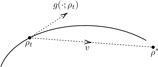 Figure 1 for Can Temporal-Difference and Q-Learning Learn Representation? A Mean-Field Theory