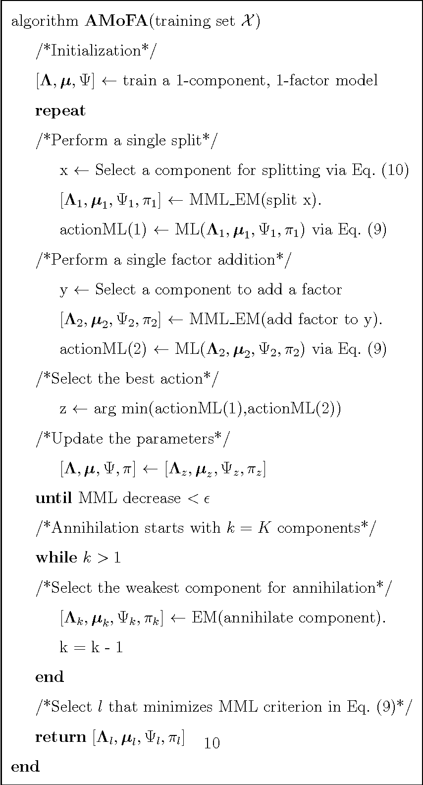 Figure 3 for Adaptive Mixtures of Factor Analyzers