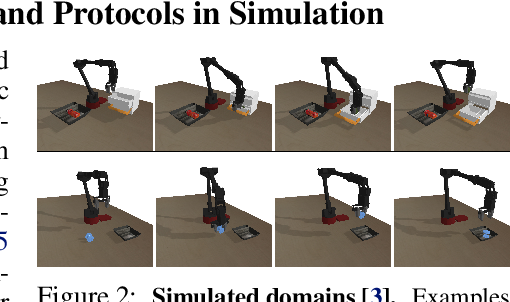 Figure 3 for A Workflow for Offline Model-Free Robotic Reinforcement Learning