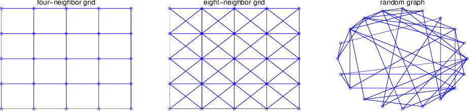Figure 1 for Learning Loosely Connected Markov Random Fields