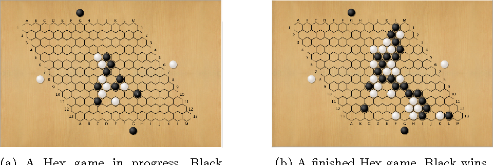Figure 1 for Neurohex: A Deep Q-learning Hex Agent