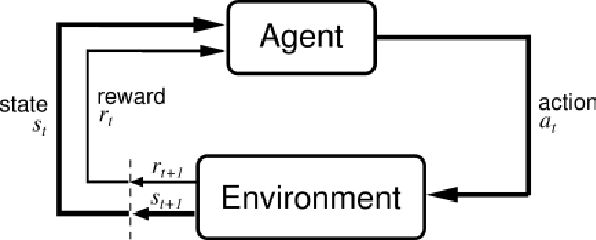 Figure 2 for Neurohex: A Deep Q-learning Hex Agent