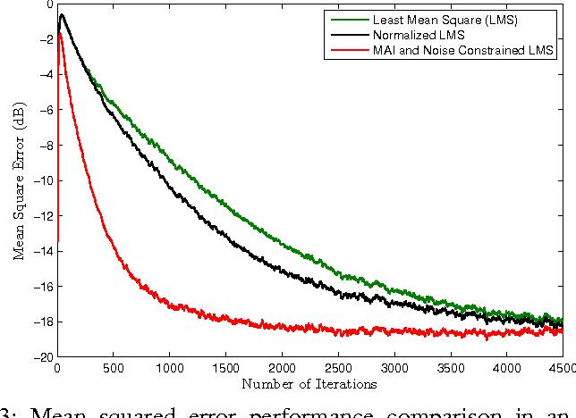 PDF] A Robust MAI Constrained Adaptive Algorithm for