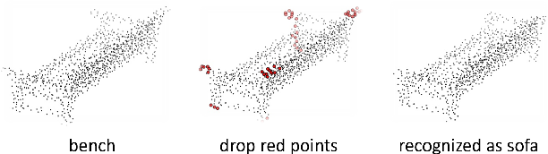 Figure 1 for Learning Saliency Maps for Adversarial Point-Cloud Generation