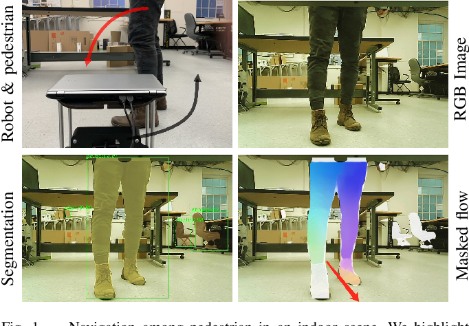 Figure 1 for OF-VO: Reliable Navigation among Pedestrians Using Commodity Sensors