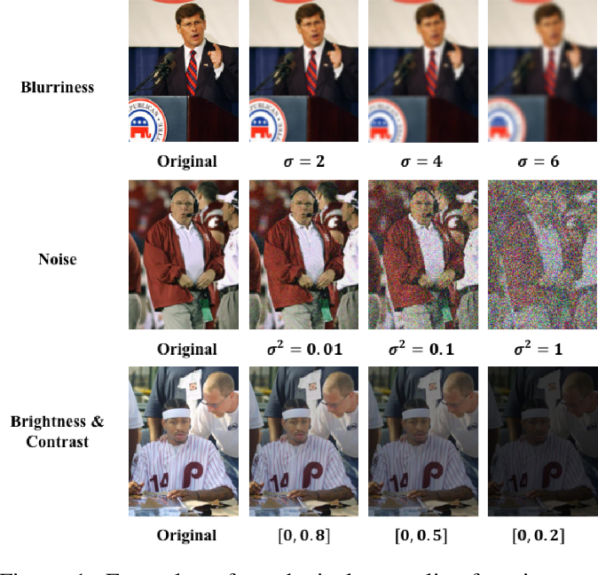 Figure 1 for Survey of Face Detection on Low-quality Images