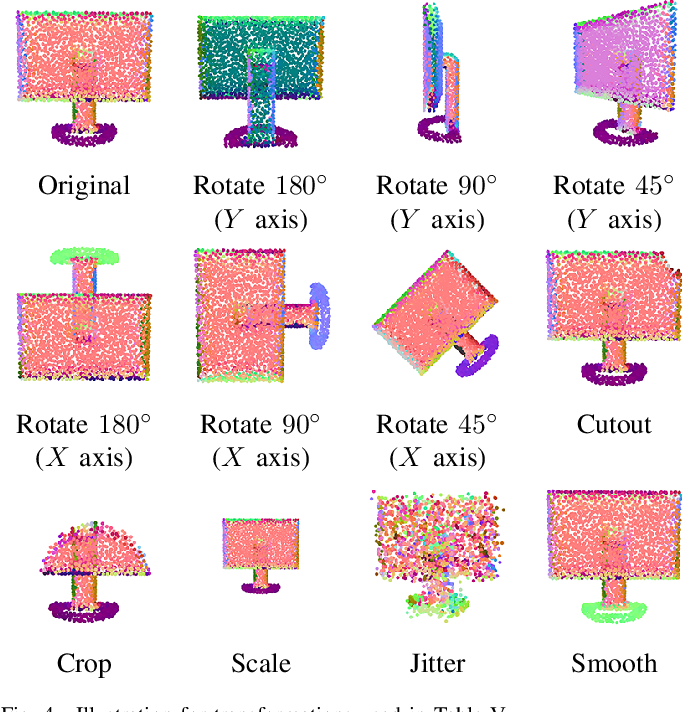 Figure 4 for Unsupervised Representation Learning for 3D Point Cloud Data