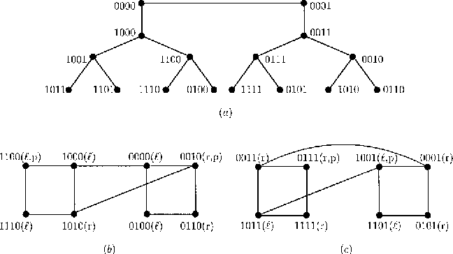 Figure 11 from Complete binary trees in folded and enhanced